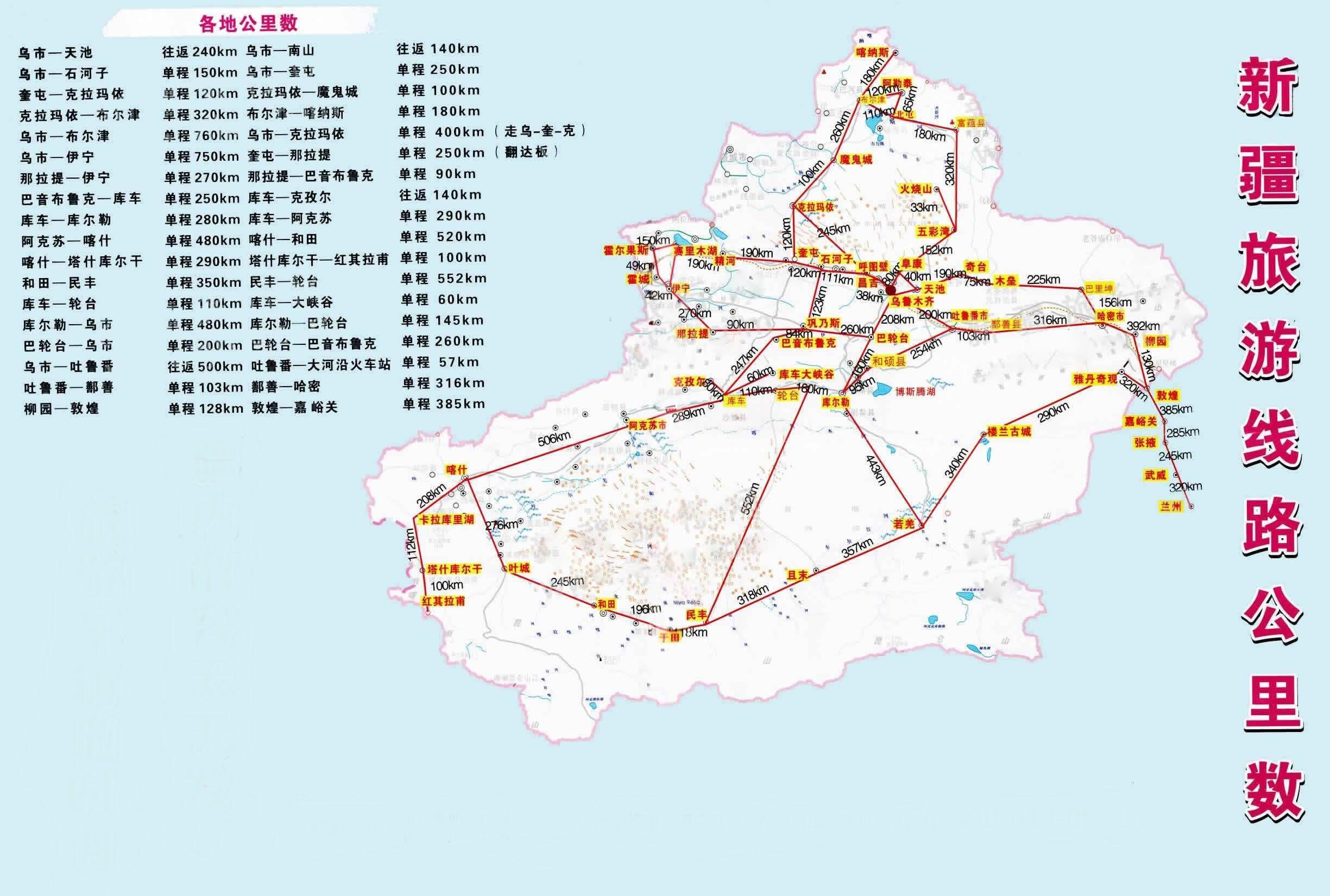 新疆南疆铁路地图