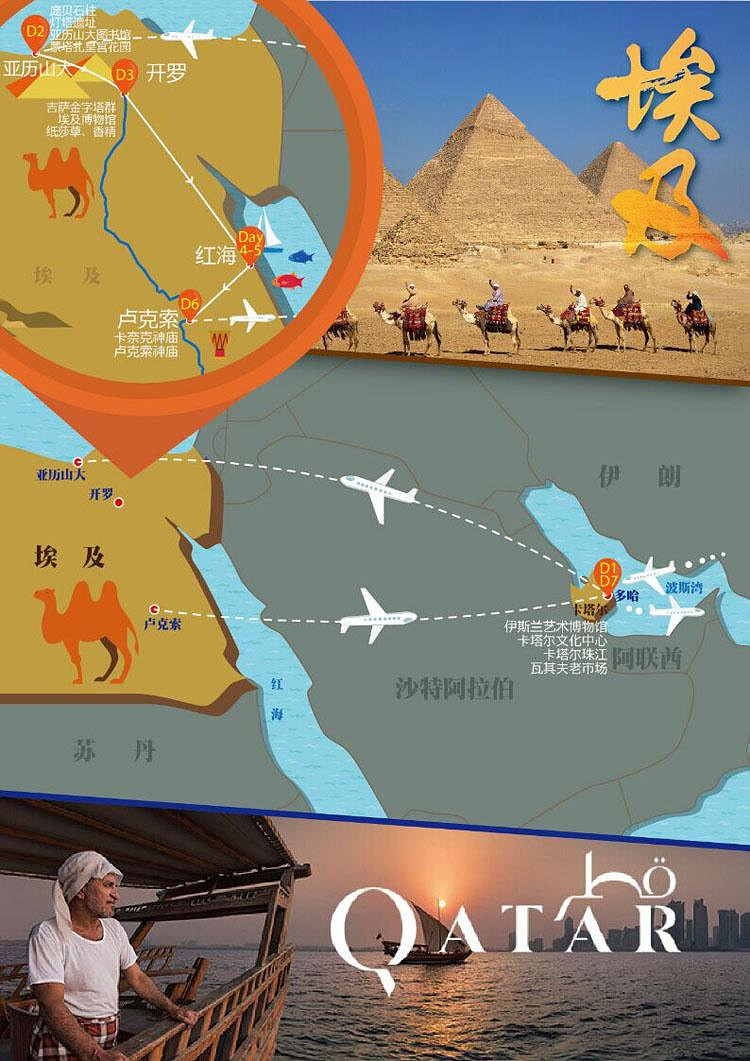 地中海饮食金字塔高清图片