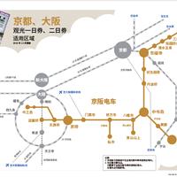 京都-大阪周游券(京阪电车)