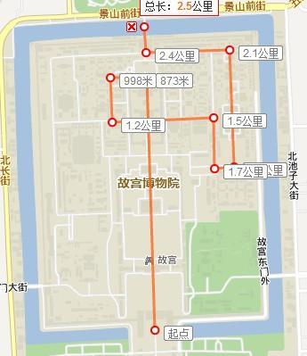 故宫旅游路线图片