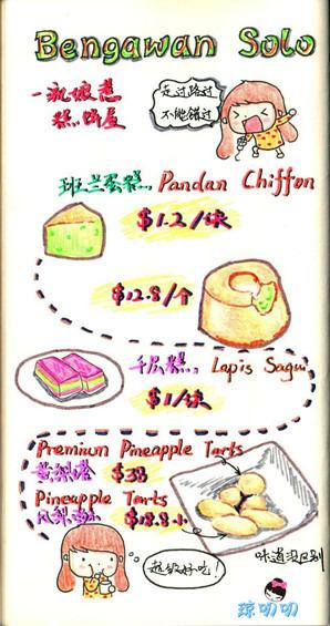 手绘美食制作步骤图