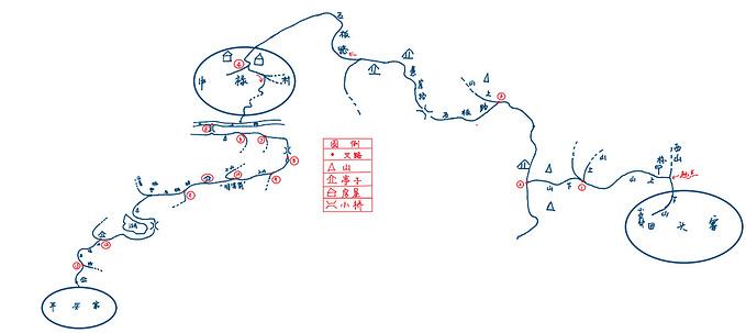 手绘地图和岔路图片