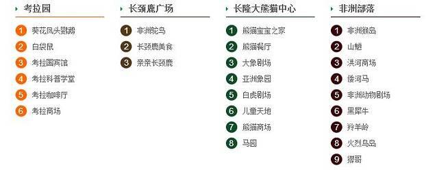 亲子游◆广州长隆野生动物园+珠海海洋王国