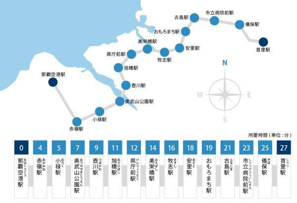 冲绳轻轨地图,各位可以参考!