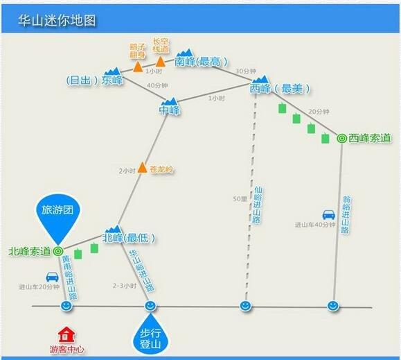开封-少林寺-洛阳-华山-西安7日自驾游图片