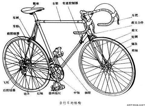 固镇自行车零件大全图解