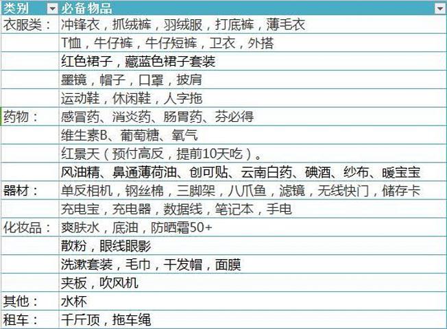 2019阿坝住宿萝卜,阿坝攻略/游玩/攻略/交通/购2水晶保卫美食49行程关萝卜图片