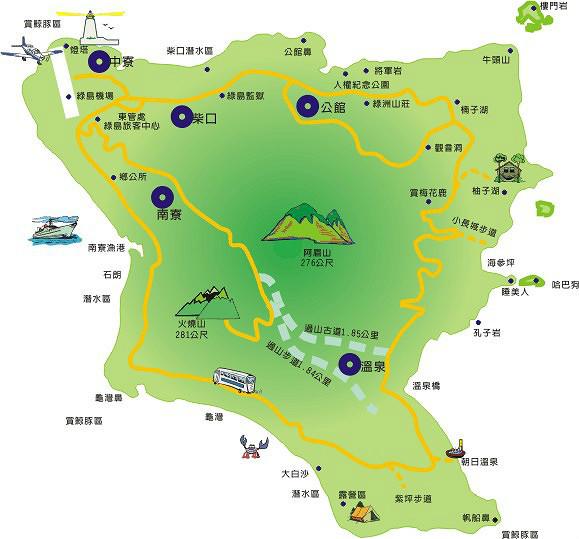 绿岛旅游导图