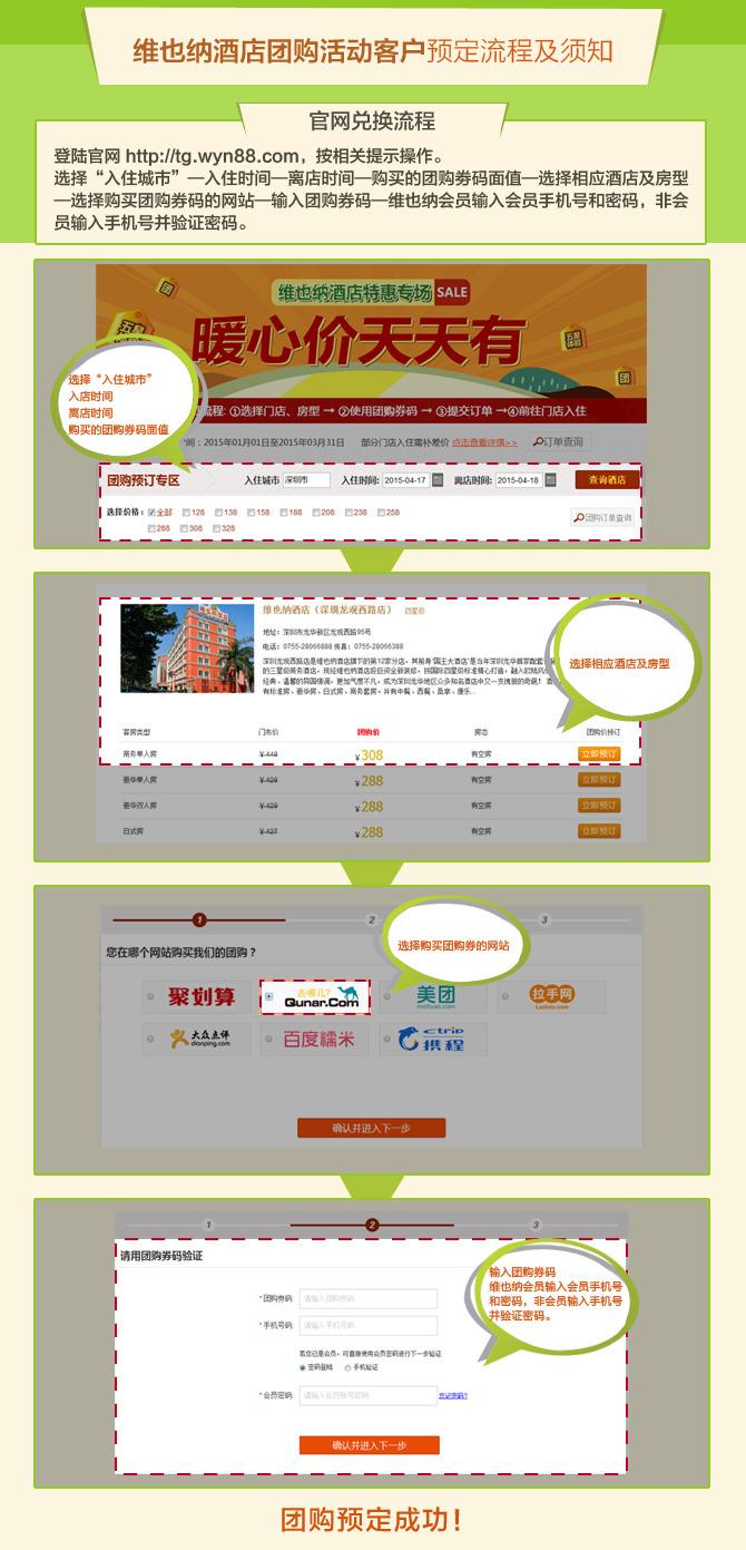 客房入住登记的基本步骤流程图