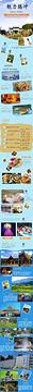 西双版纳南药园景区旅游景点攻略图