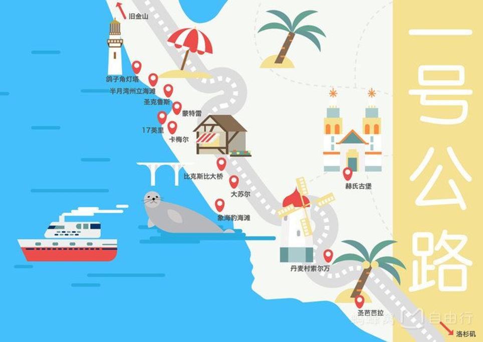 加州1号公路旅游导图