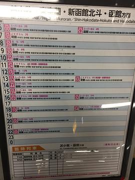 札幌站旅游景点攻略图