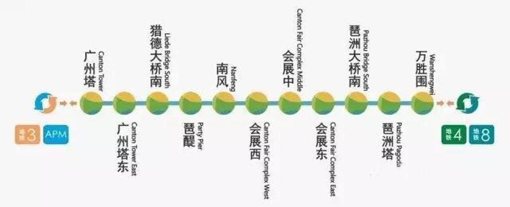 广州有轨电车旅游导图