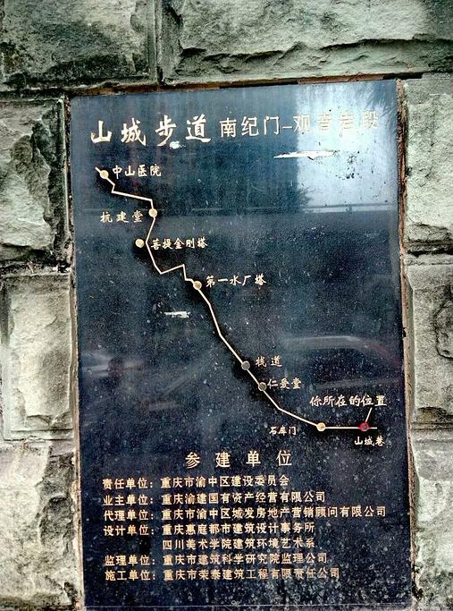 山城步道旅游导图