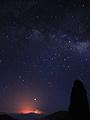 莫纳克亚山天文台