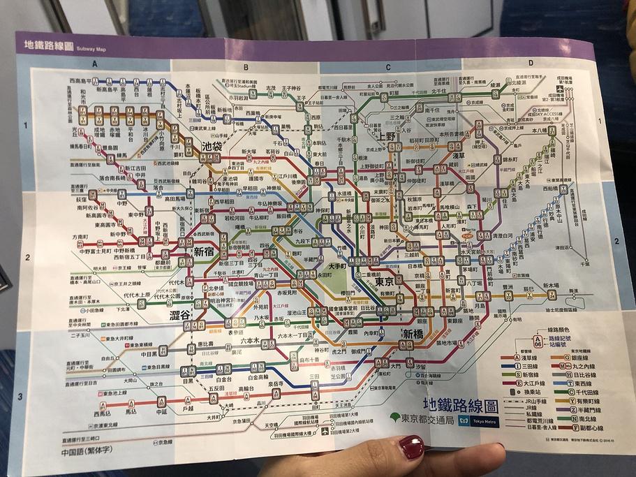 浅草寺旅游导图