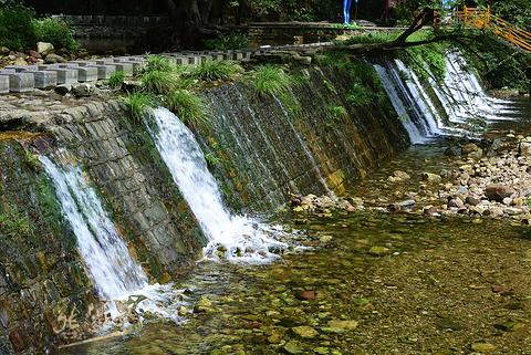 水绕四门旅游景点攻略图