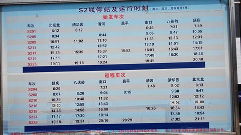 北京北站旅游景点攻略图