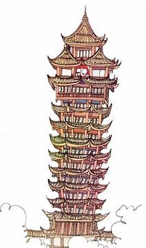 塔子山旅游景点攻略图