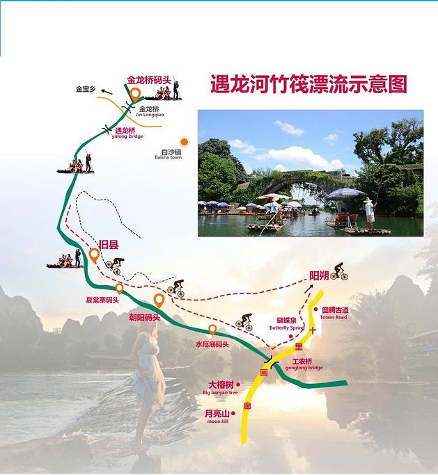 遇龙河漂流旅游导图