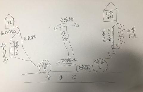 中虎跳峡旅游景点攻略图