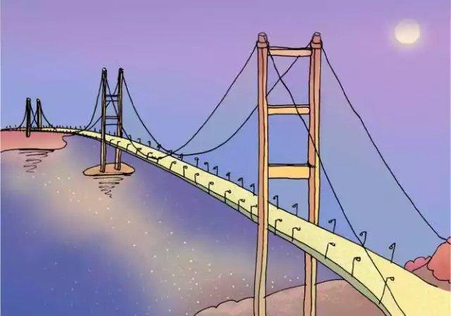 青马大桥图片