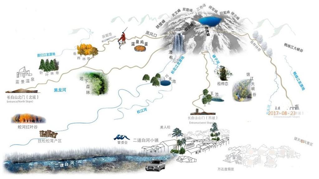 长白山景区旅游导图