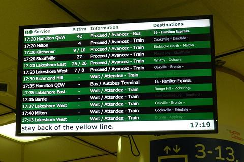 多伦多联合火车站旅游景点攻略图
