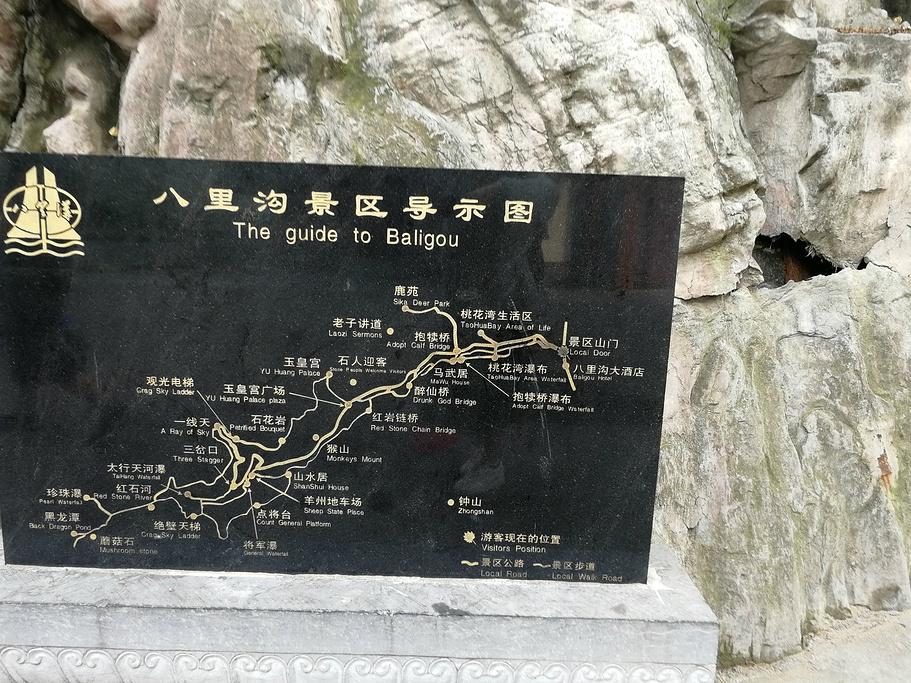 八里沟景区旅游导图