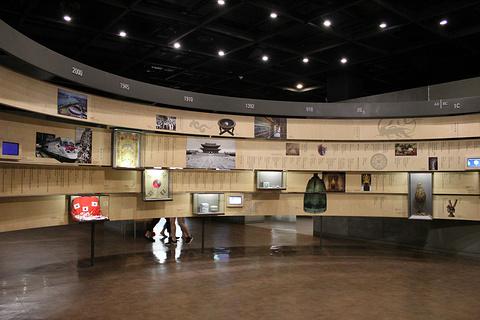 国立民俗博物馆旅游景点攻略图