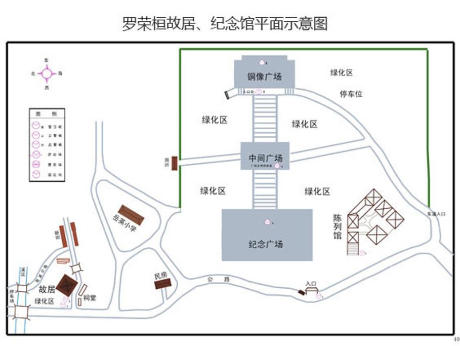罗荣桓故居旅游导图