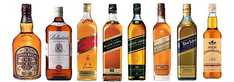 威士忌 Whisky