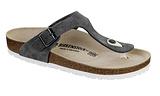 波肯鞋 (Birkenstock)