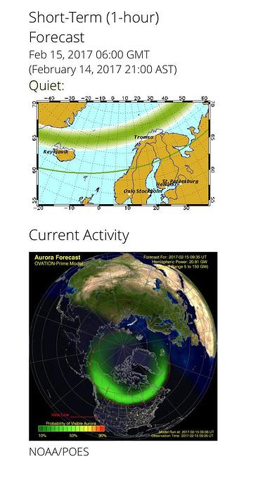 极光观测指南图片