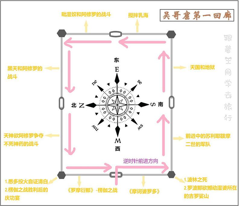 吴哥窟旅游导图