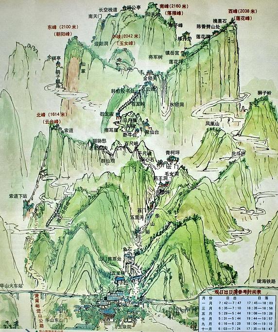 华山旅游导图