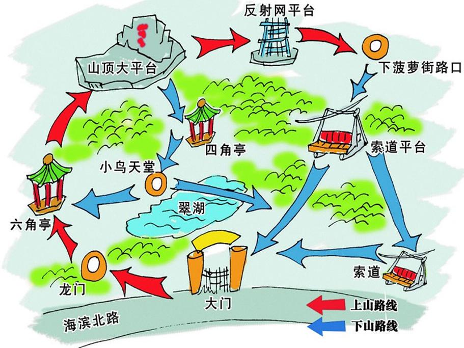 翠湖公园旅游导图