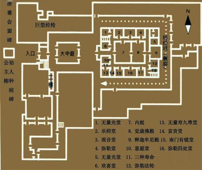 大昭寺旅游导图