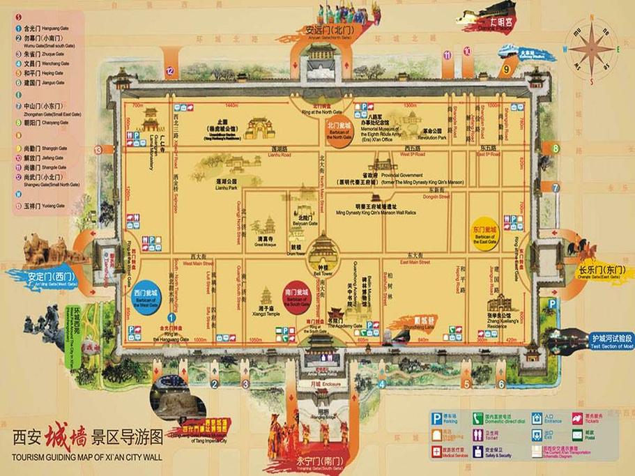 西安城墙旅游导图