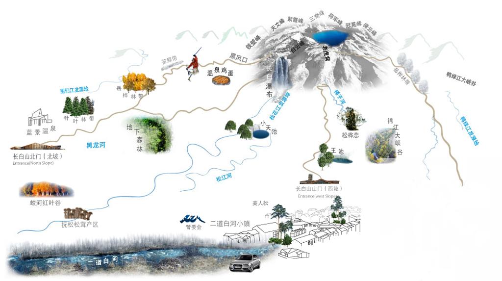 长白山北坡旅游导图